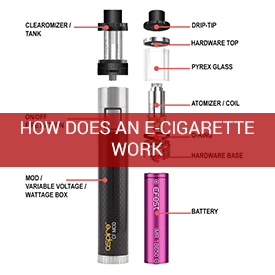 How does an e-cigarette work